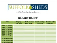 Garage Range Price List